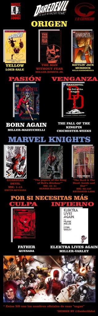 Infografía Daredevil