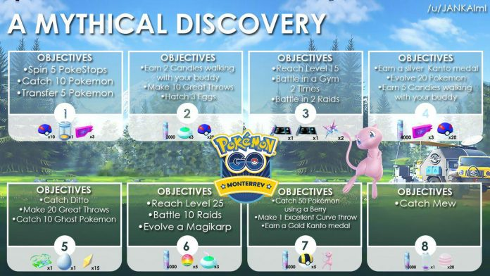 Imagen de las misiones que hay que cumplir para conseguir a Mew en Pokémon GO